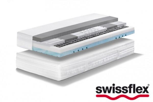 Swissflex Versa 24 GELTEX Inside Matratze