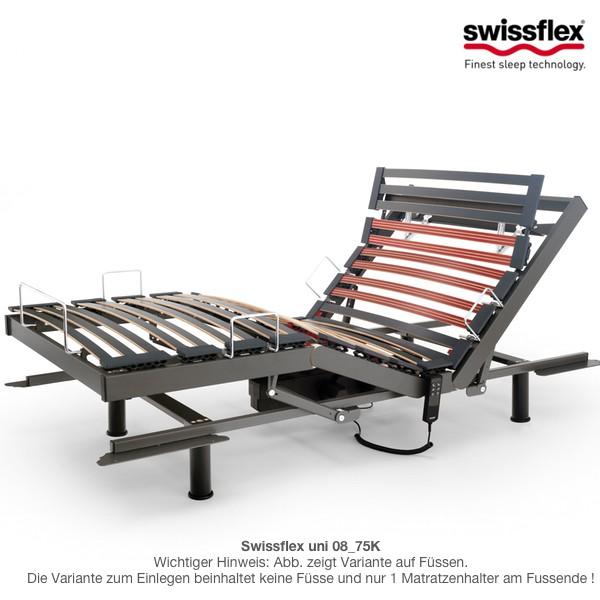 Swissflex uni 08_75K Motor Lattenrost