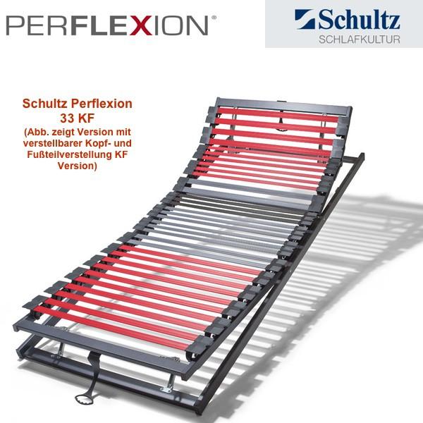 Schultz Perflexion 33 SLK lattenrost