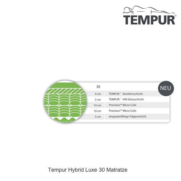 971099aa616316 ... Boxspringmatratze · Vorschau  Tempur Hybrid Luxe 30 Boxspringmatratze  ...